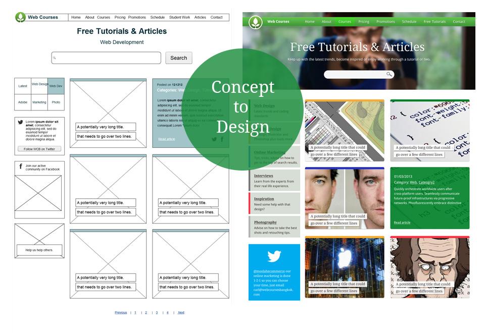 concept to design